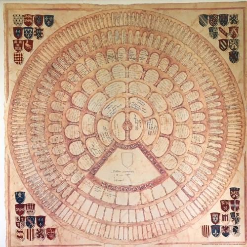 Mon Arbre genealogique roue.JPG